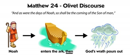 Noah built the ark, then went into safety. Then God poured out His wrath onto the earth...