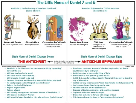 Daniel 7 and 8 Little Horn Comparison
