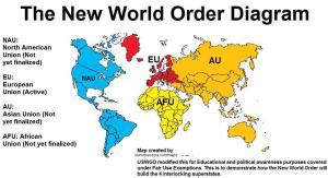 NewWorldOrderDiagram