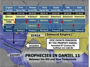 Daniel-11-North-Ptolemy-South-Seleucid