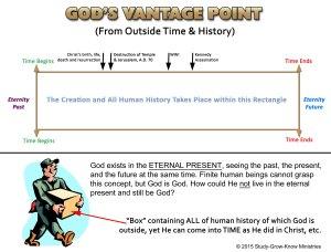 God-Vantage-Point2