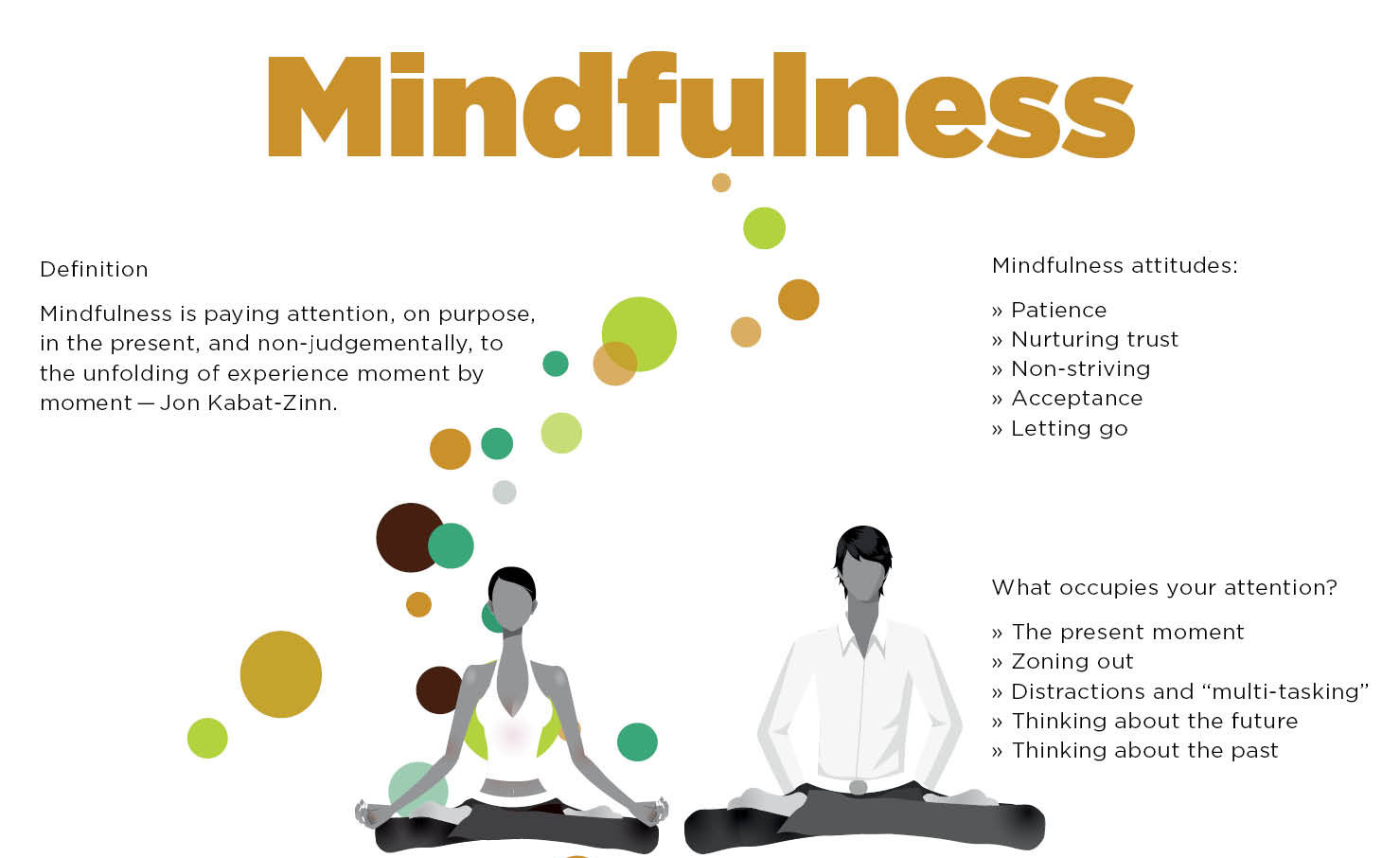 an analysis of right mindfulness of buddhism This prompted him to contemplate the meaning of life, death and suffering   action, right livelihood, right effort, right mindfulness and right concentration.