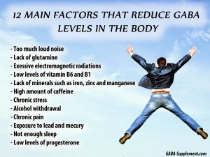 gaba-vitadgdmin-reduce-levels