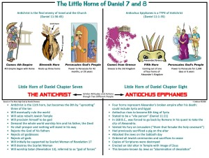 daniel-7-and-8-little-horn-comparison