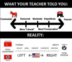 ideologies2